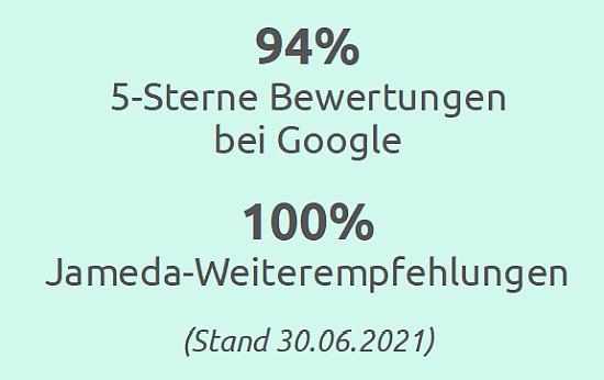 Bewertungen beste Kieferorthopäden Essen Statistik Google Jameda